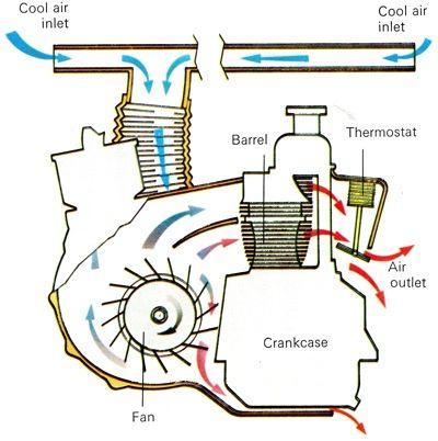 fiat 126 and fiat 500 air cooled engine shikhar fiat. Black Bedroom Furniture Sets. Home Design Ideas
