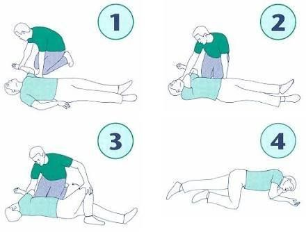 How To Put Someone Into The Recovery Position Https Www Quora