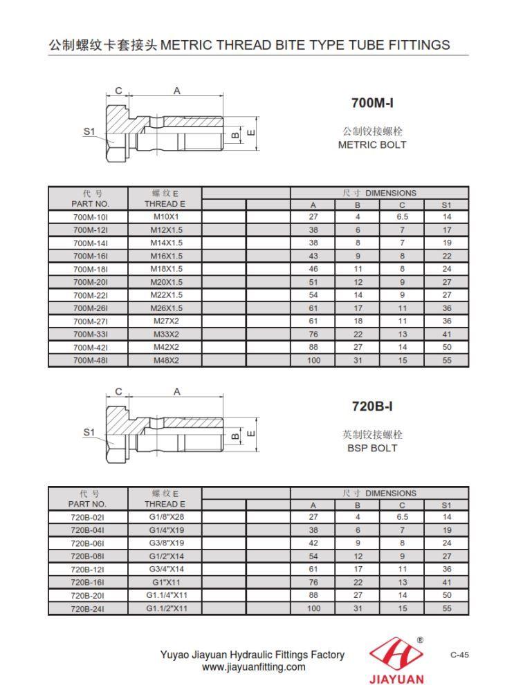 China custom metric banjo blot fittings manufacturers