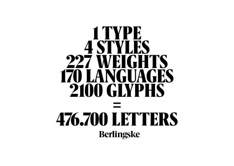 Заказы | Бесплатные шрифты | VK | Fonts | Tipografía