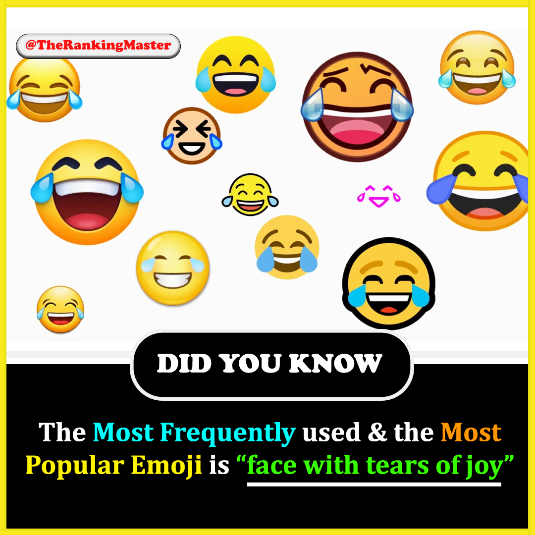 Most Popular Emoji In 2020 Did You Know Facts Tears Of Joy Unbelievable Facts