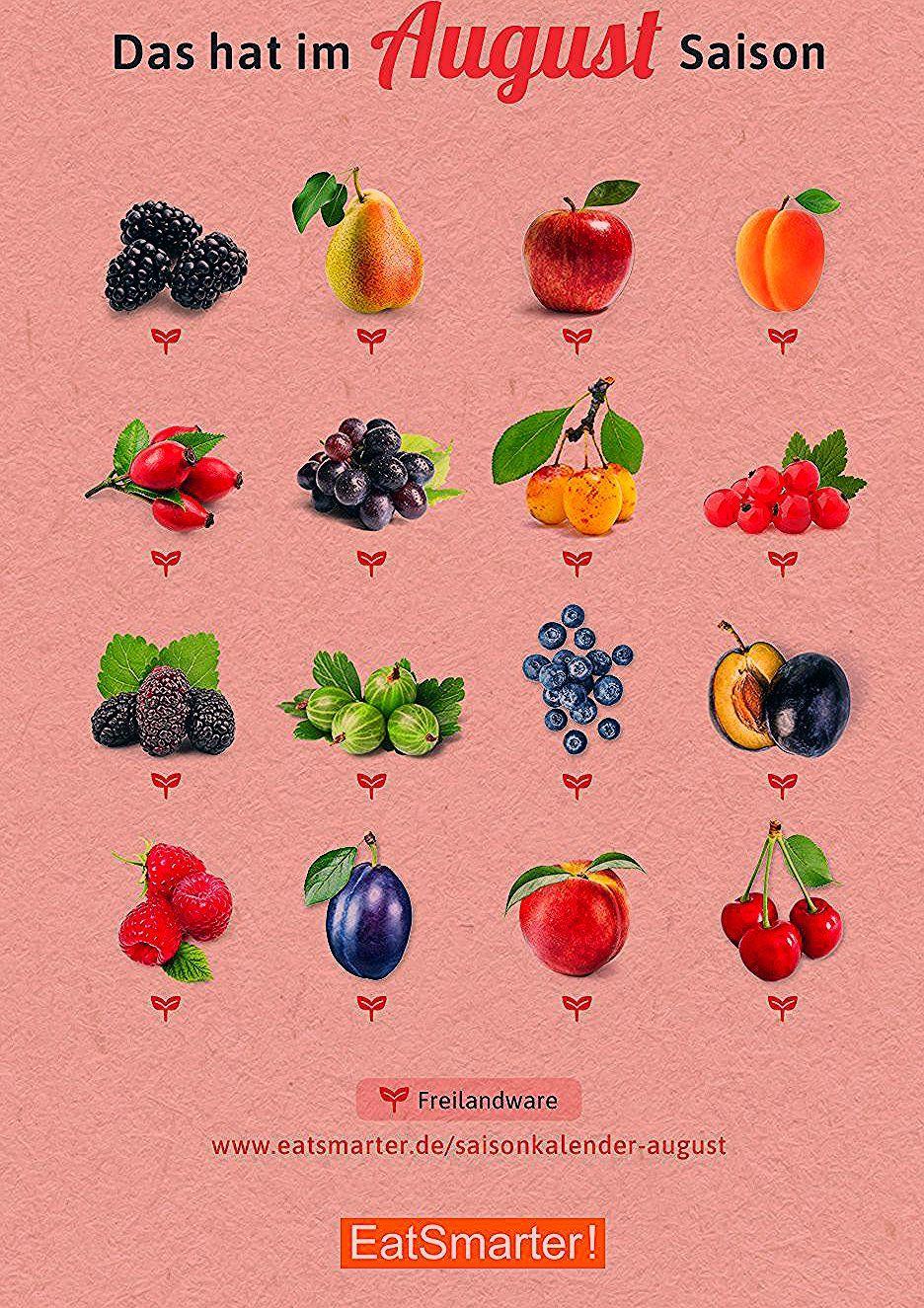 Photo of Saisonkalender Obst August