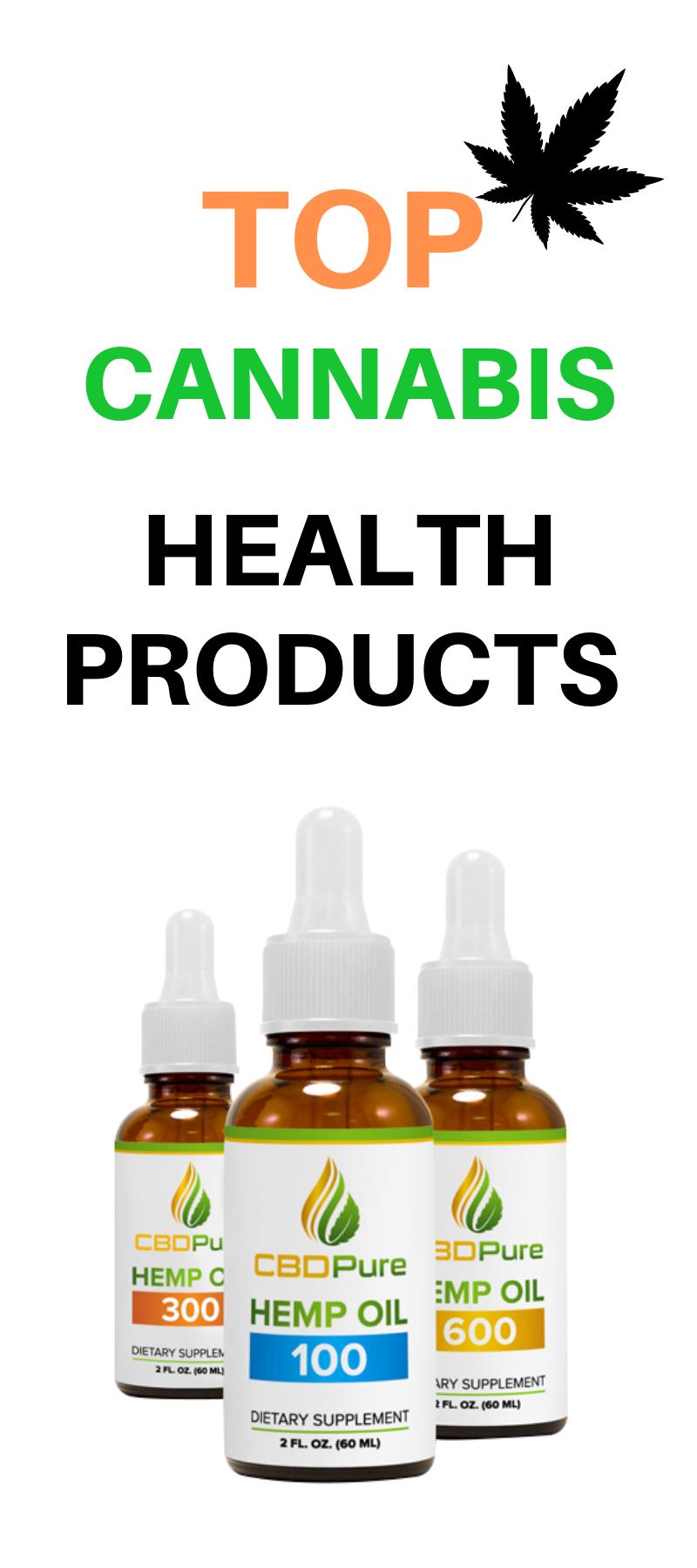 Top CBD oils reviewed  2019 List  Best cbd tinctures and