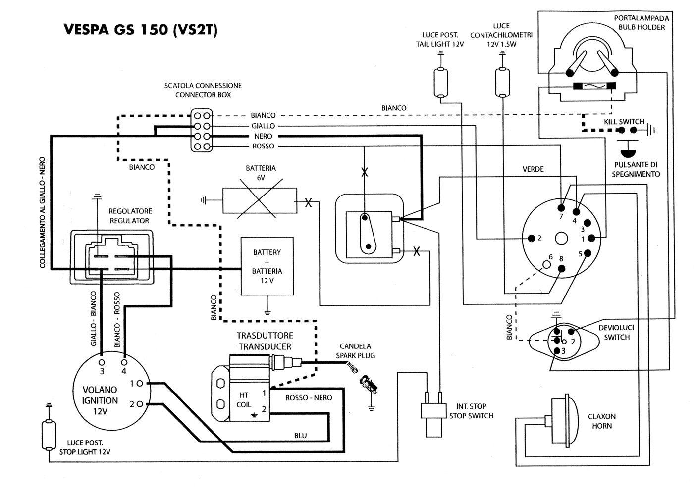Schaltplan Gs 150 Vs2 7673024 Jpg Jpg 1403 992 Diagram Medias