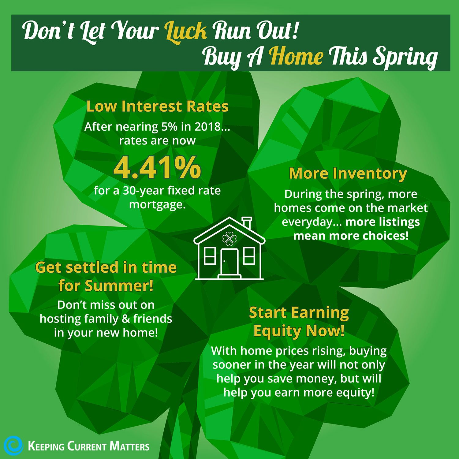 Don T Let Your Luck Run Out Buy A Home This Spring Infographic