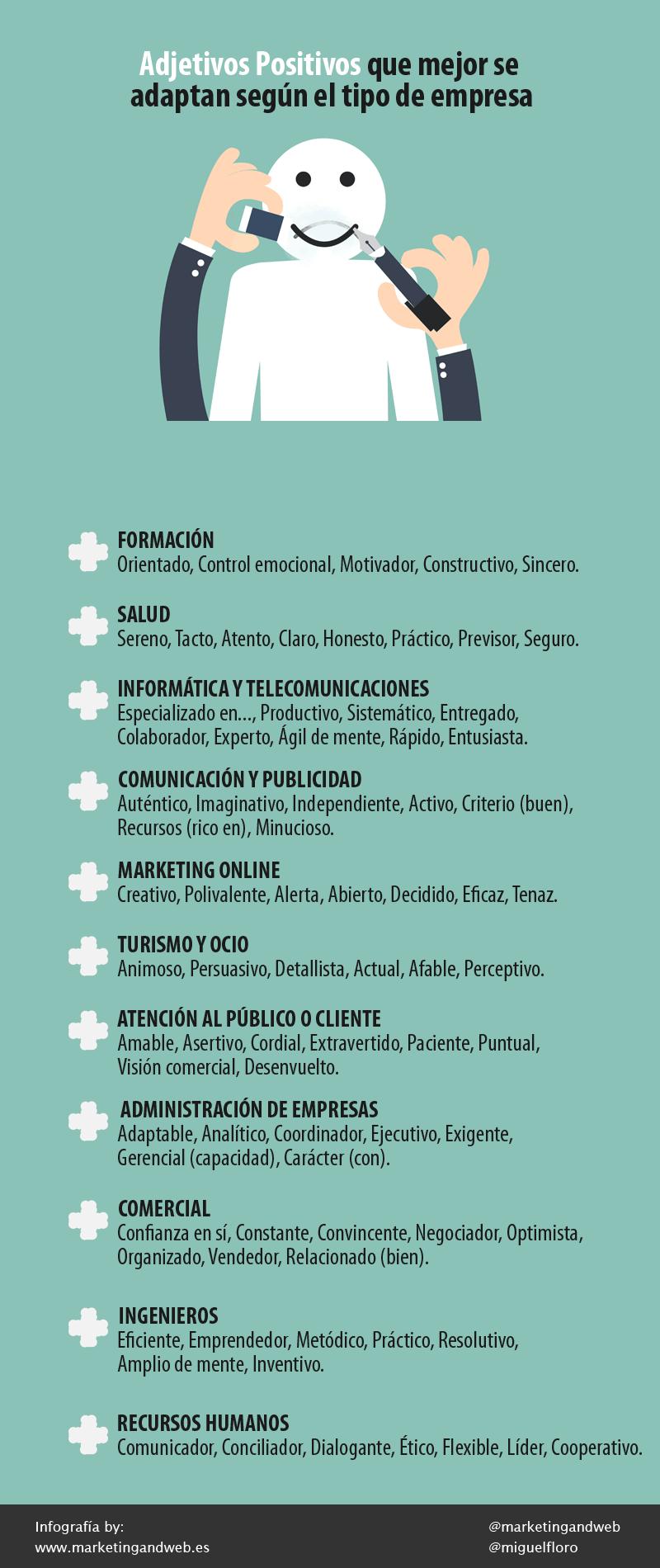 Excelente Ejemplos Adjetivos Para Currículum Bosquejo - Ejemplo De ...