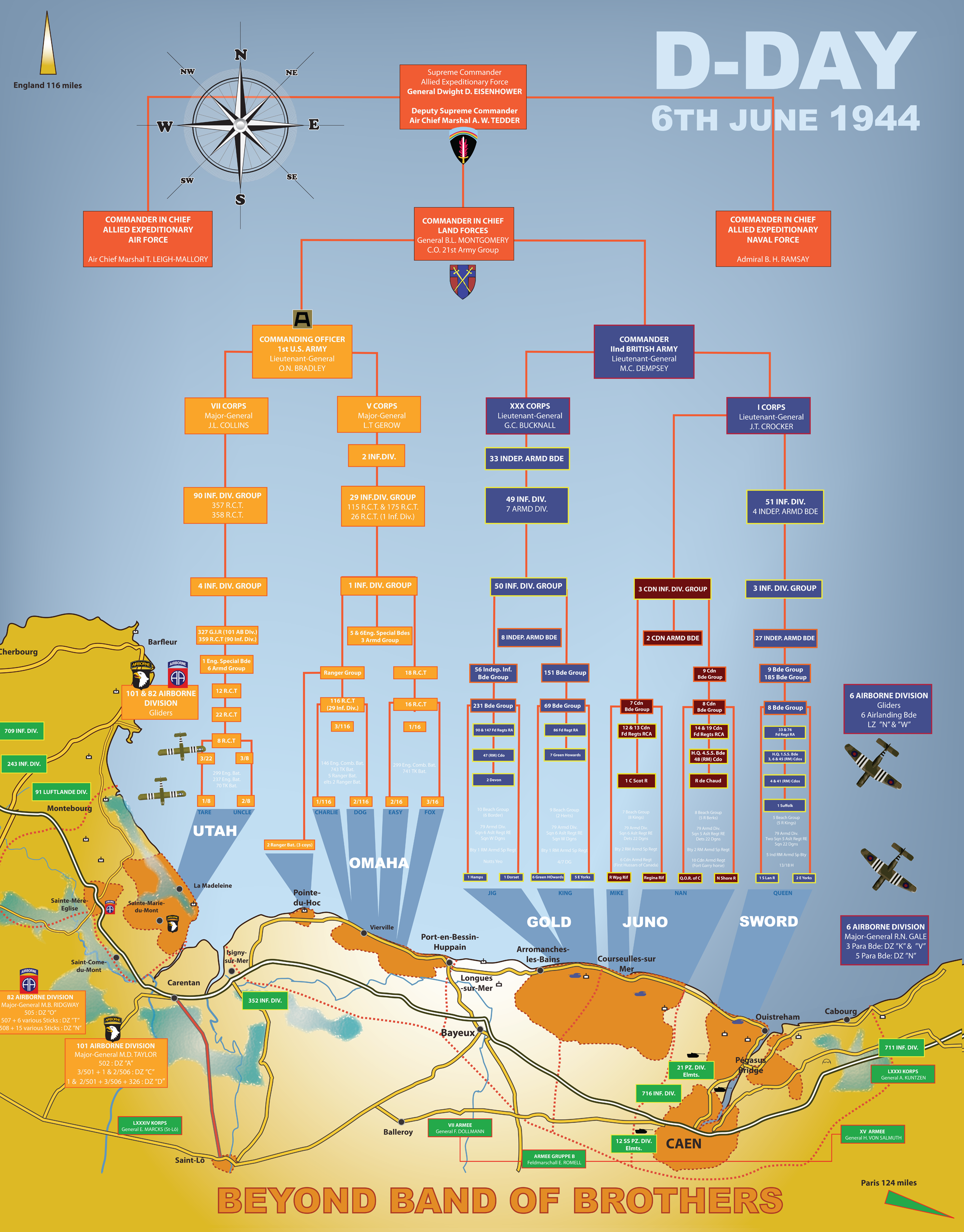The 21 Best Infographics Of D Day