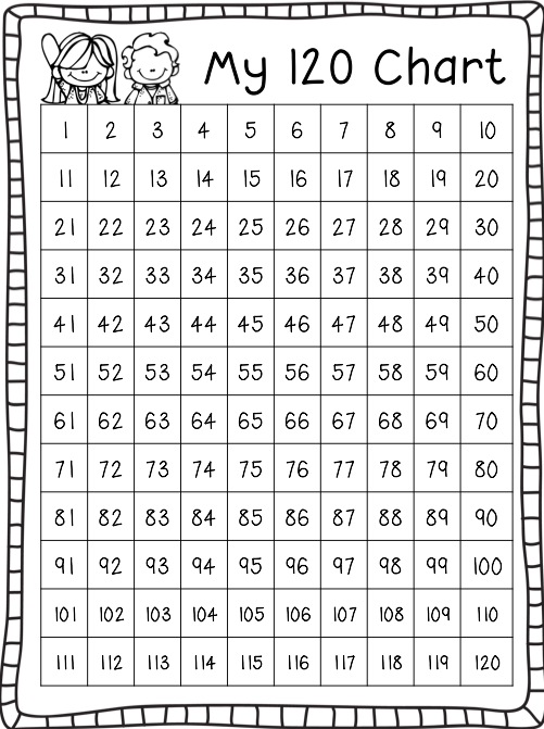 120 chart on pinterest first grade math hundreds chart and tens and ones. Black Bedroom Furniture Sets. Home Design Ideas