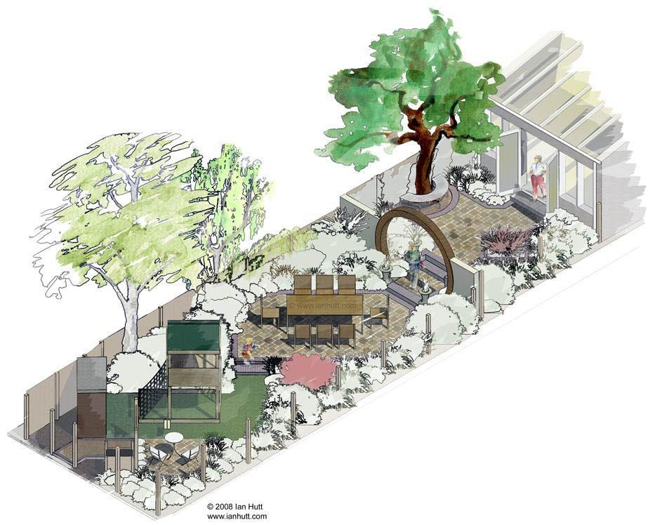 Residential Garden Design With Vectorworks Landmark Landscape Design Software Garden Landscape Design Vectorworks