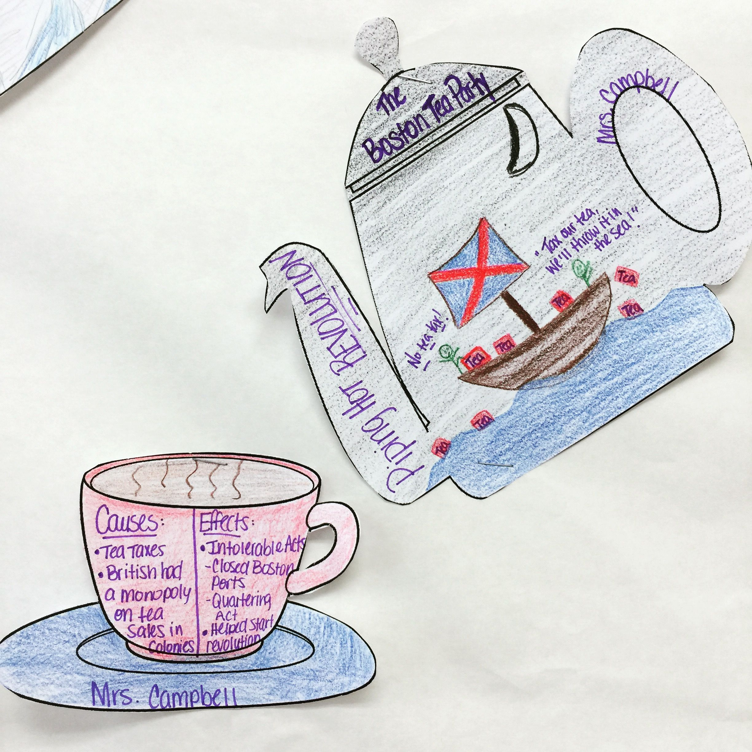 Intolerable Acts Drawing For Kids