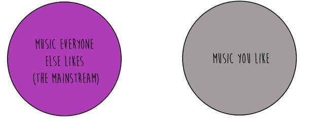 26 Things Only Former Emo Kids Will Understand Venn Diagrams And