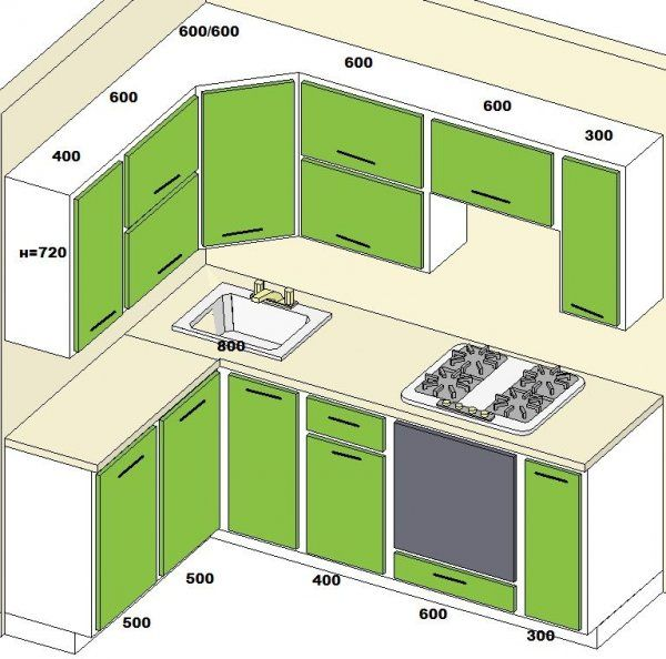 Layout Design Kitchen Cabinets: Standard Kitchen Dimensions And Layout