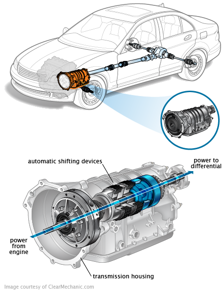 automatic steering control system for automobile pdf