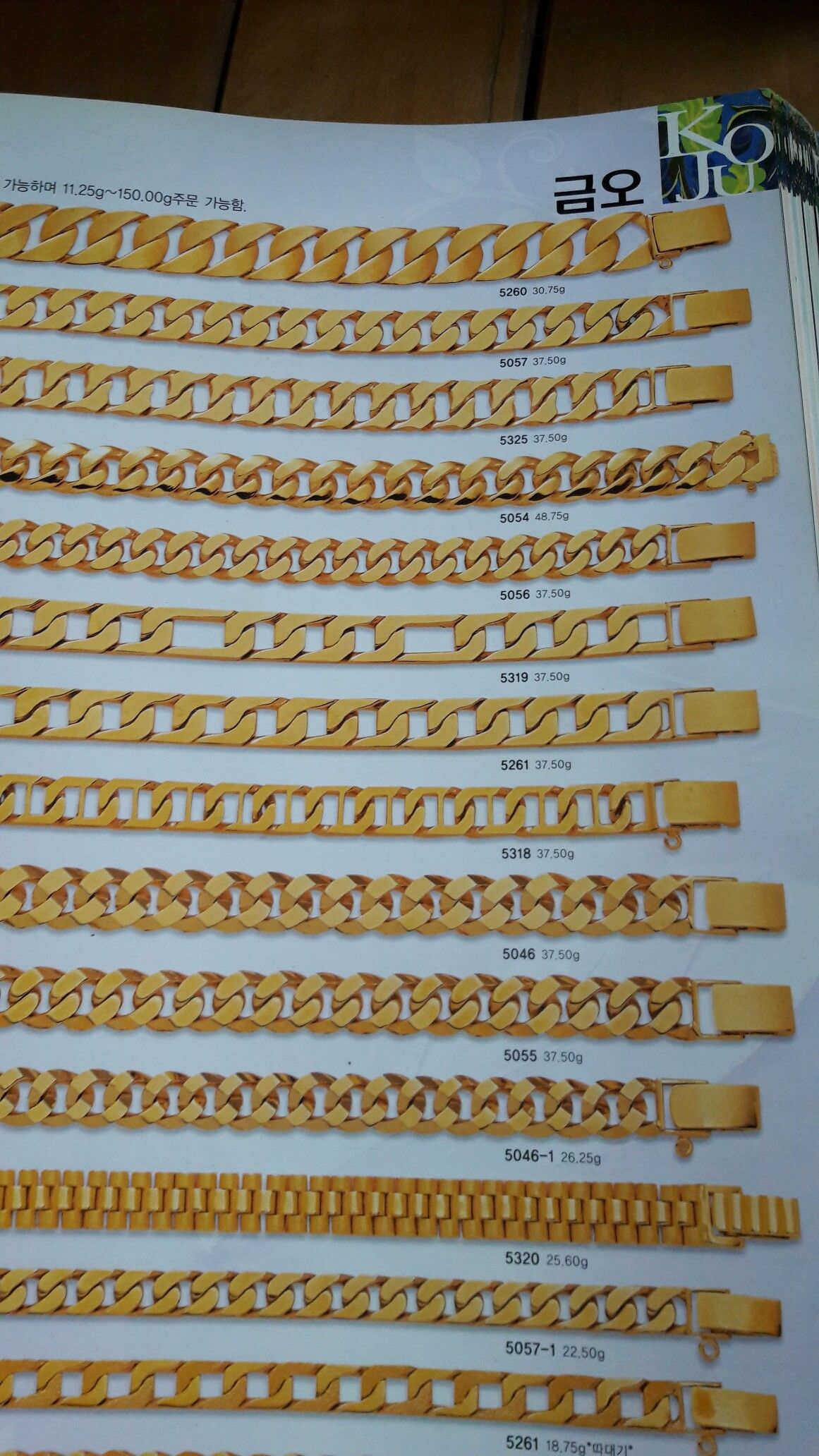 Different Types Of Gold Chains In 2019 Gold Chains For