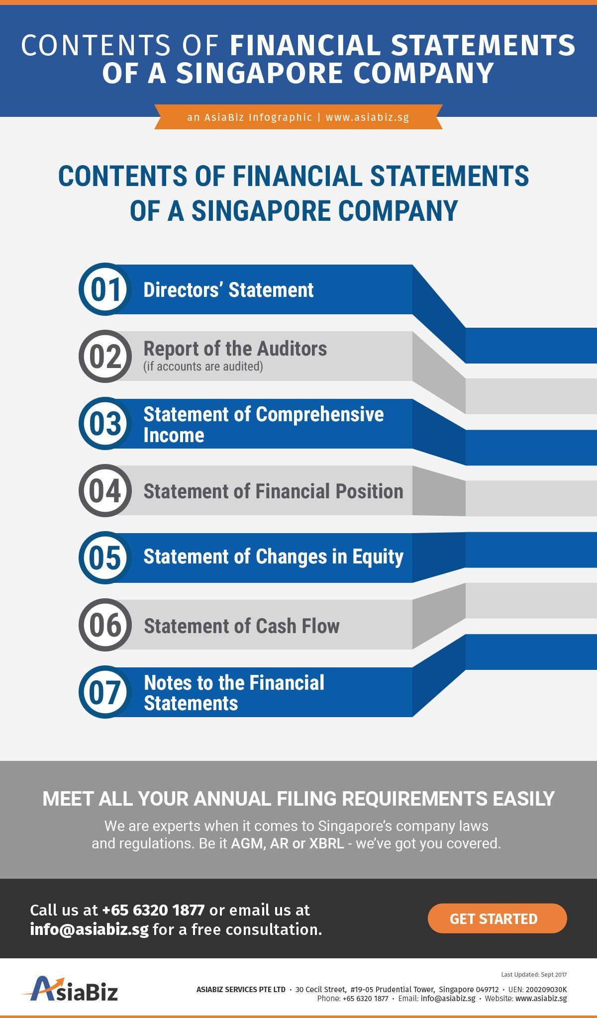 Learn About The Required Contents Of Your Singapore CompanyS