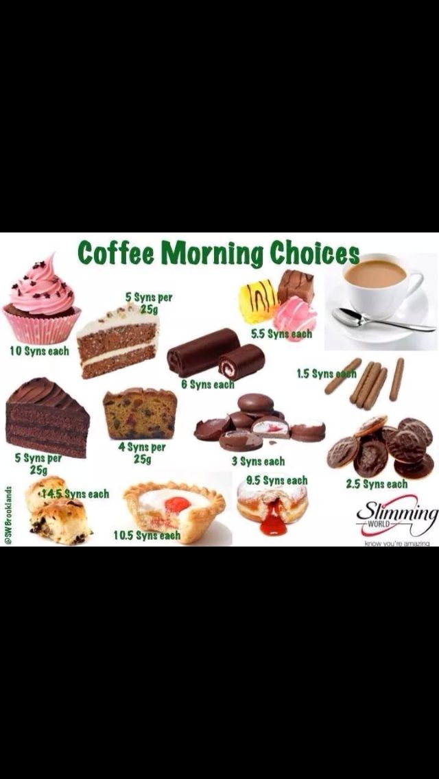 Biscuit Syns Chocolate Syn Values In 2019 Slimming