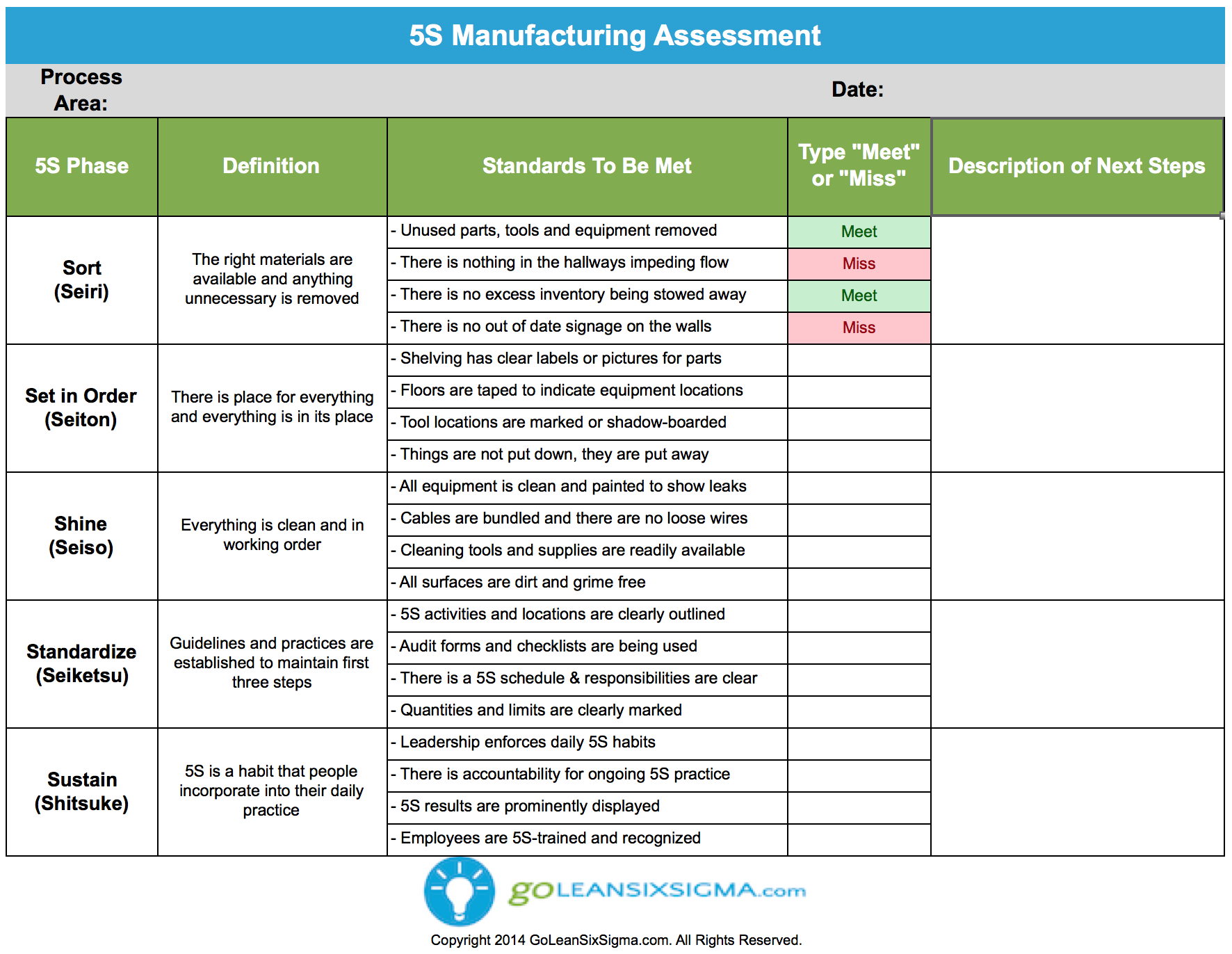 Download free 5s manufacturing assessment template for Planning tools