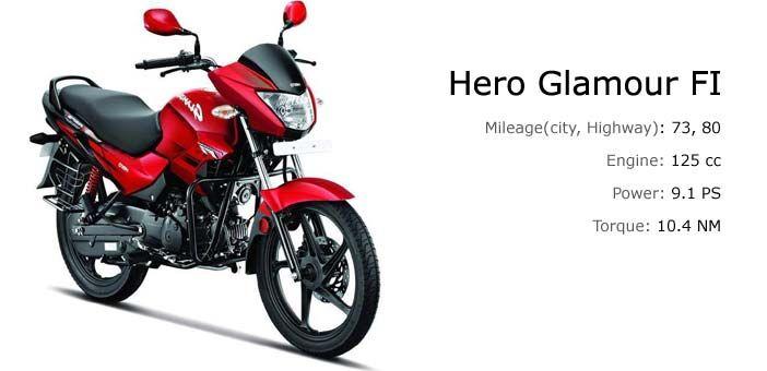 Top 5 Fuel Efficient 125cc Bikes In India Fuel Efficient Bike Fuel