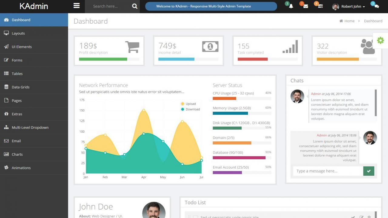 KAdmin is a free admin dashboard responsive template built on top ...