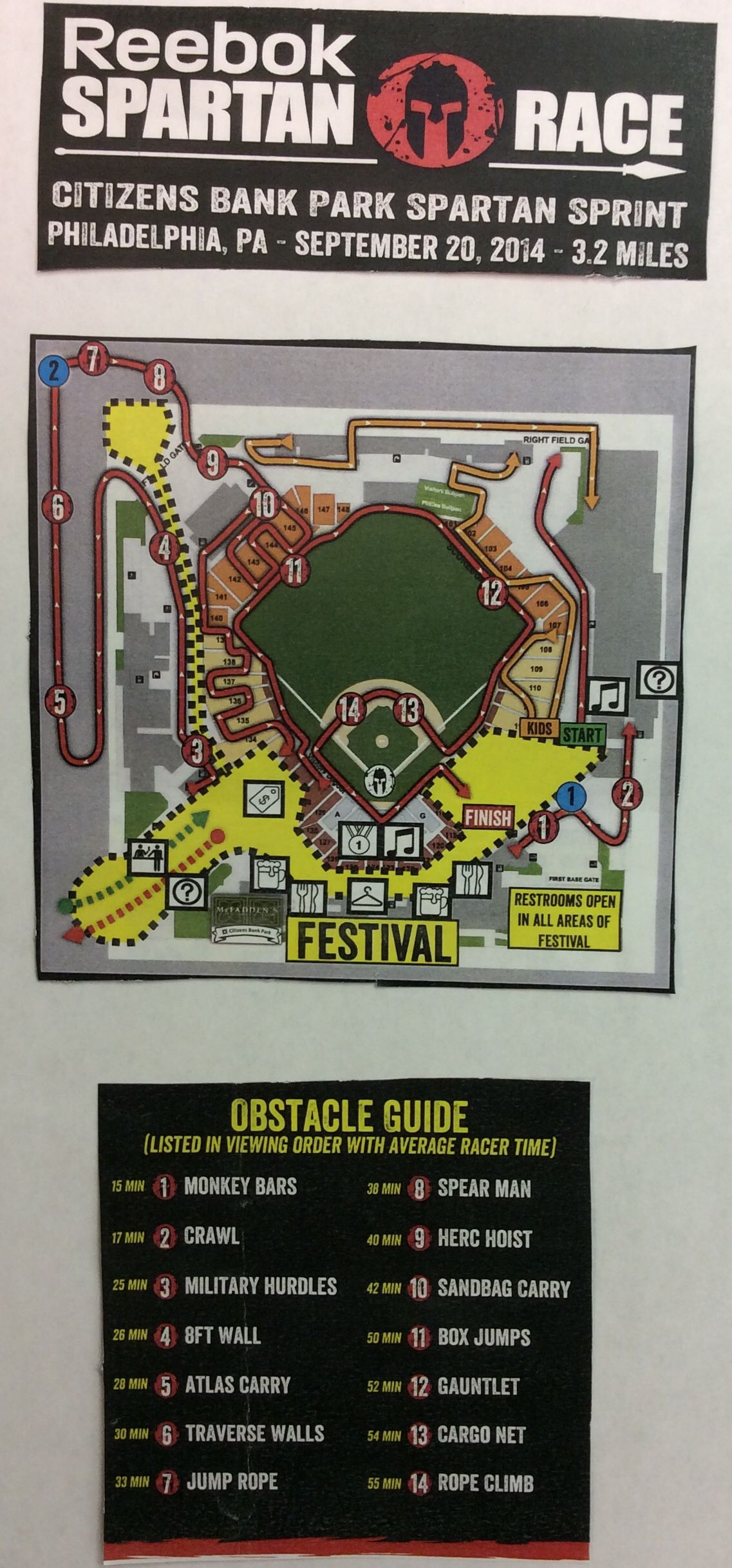 Spartan Race obstacle guide and course for Citizen's Bank