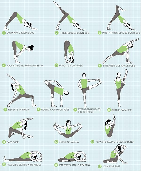 A 16-Pose Yoga Sequence to Compass Pose | Jason Cr