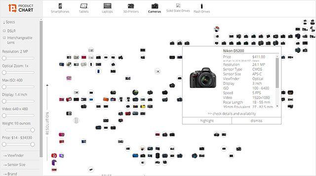 Digital camera comparison chart ibov jonathandedecker com