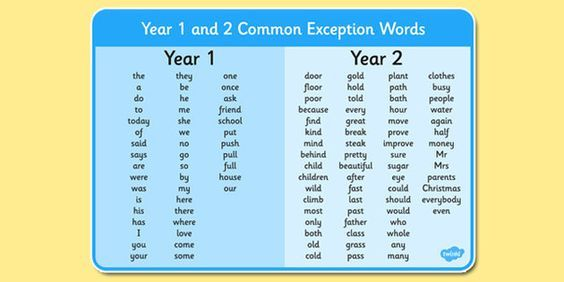 Image result for year 1 and 2 words