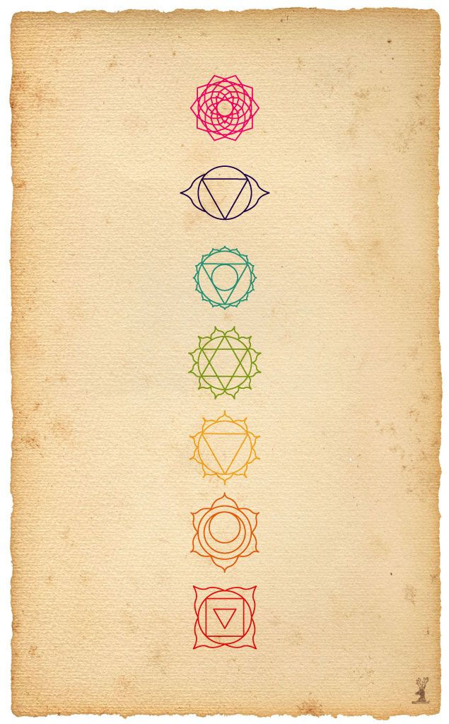 CORRECTED: The 7 Chakras - from bottom to top: 1) feeling