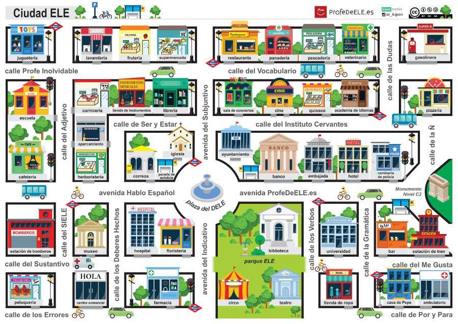 Mapa ciudad ele un mapa con mucho juego for Casas en ele planos
