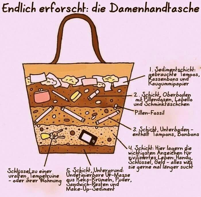 handtaschen lustiges zum nachdenken spr che pinterest deutsche spr che zum nachdenken und. Black Bedroom Furniture Sets. Home Design Ideas