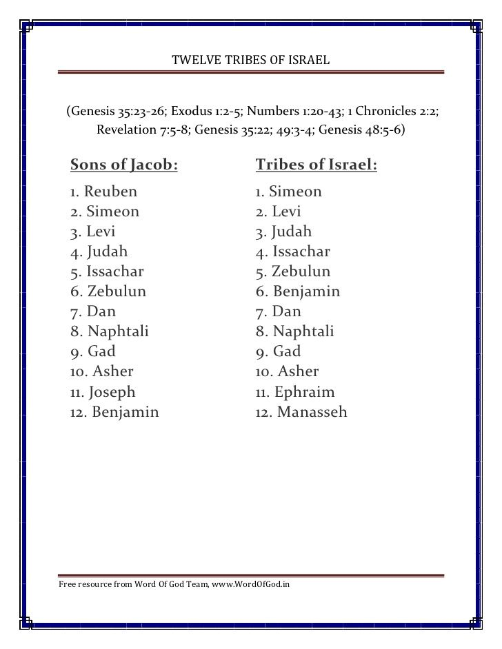 12-tribes-of-israel-free-bible-chart-from-word-of-god-team-1-728 - sending invoices by email