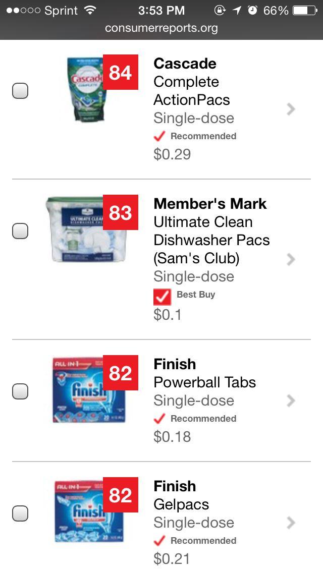 Cs Dishwasher Detergent Recs 1 Best Dishwasher Detergent