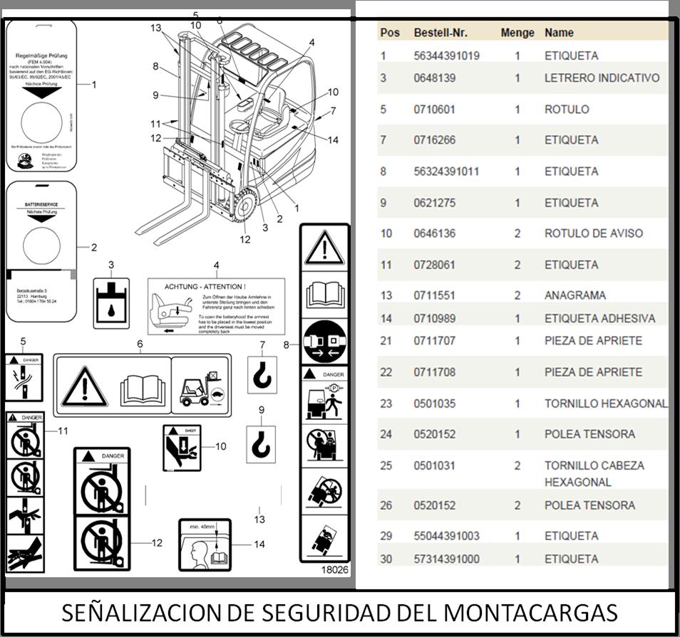 CURSO OPERACIÓN DE MONTACARGAS : CURSO OPERACION SEGURA DE