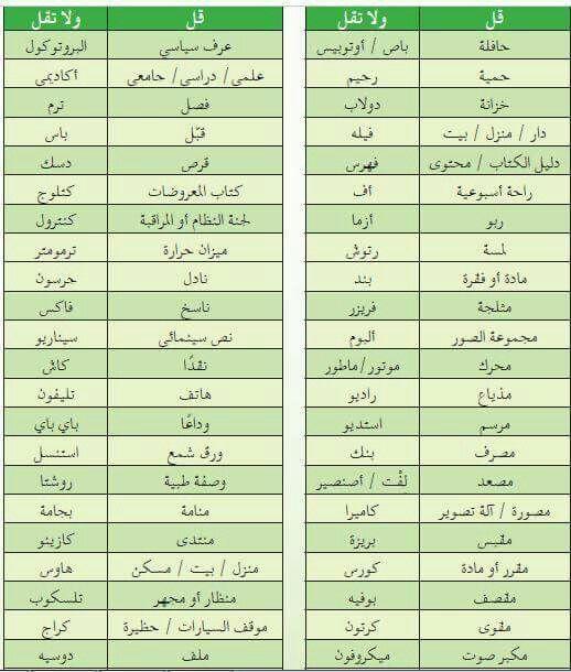 قل ولا تقل Arabic Language Vocabulary Learning