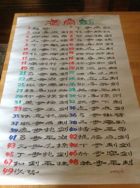 The 49 steps in Standardized Wudang Sword form, handwritten