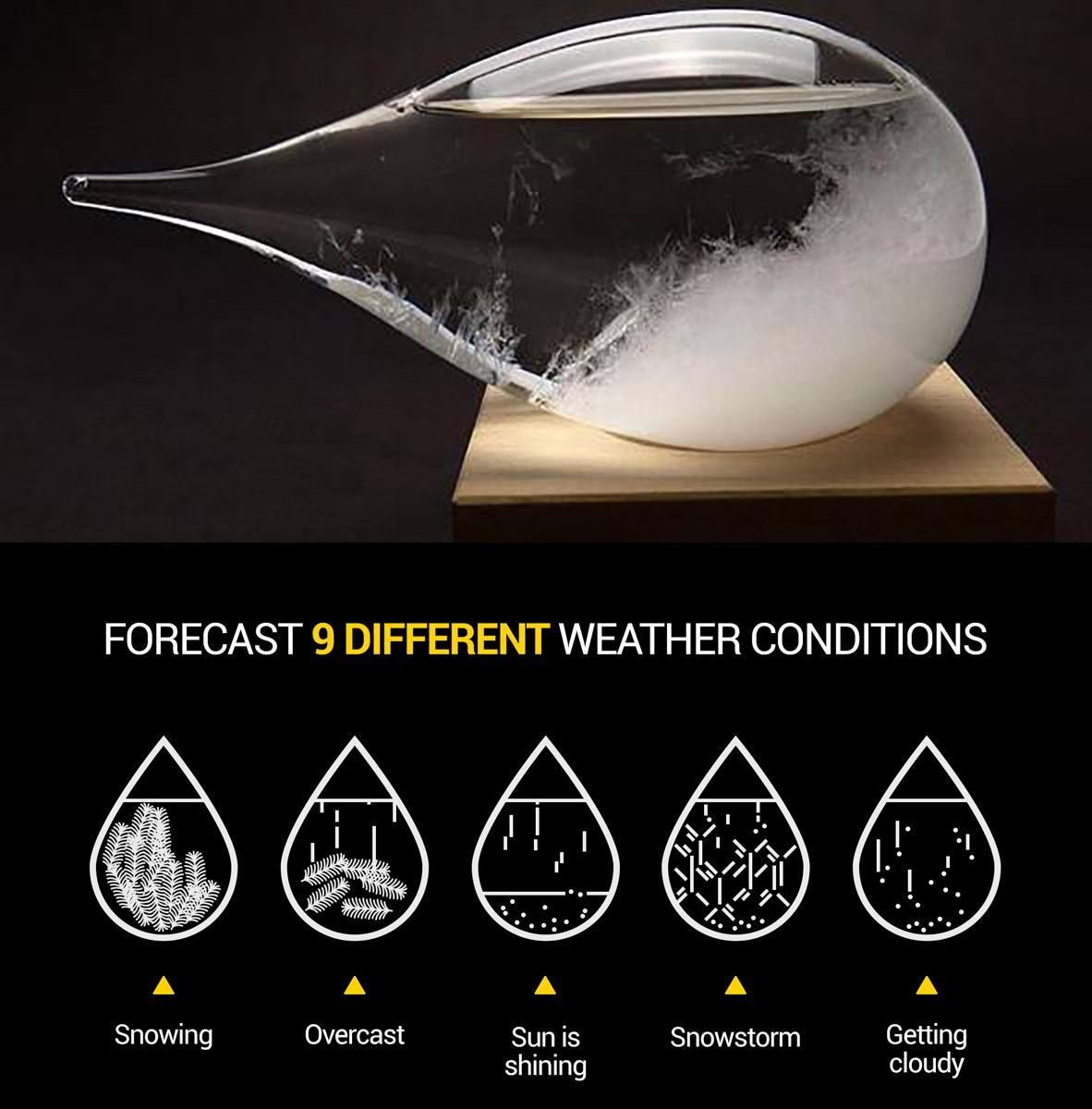 Weather related xmas gifts for dad