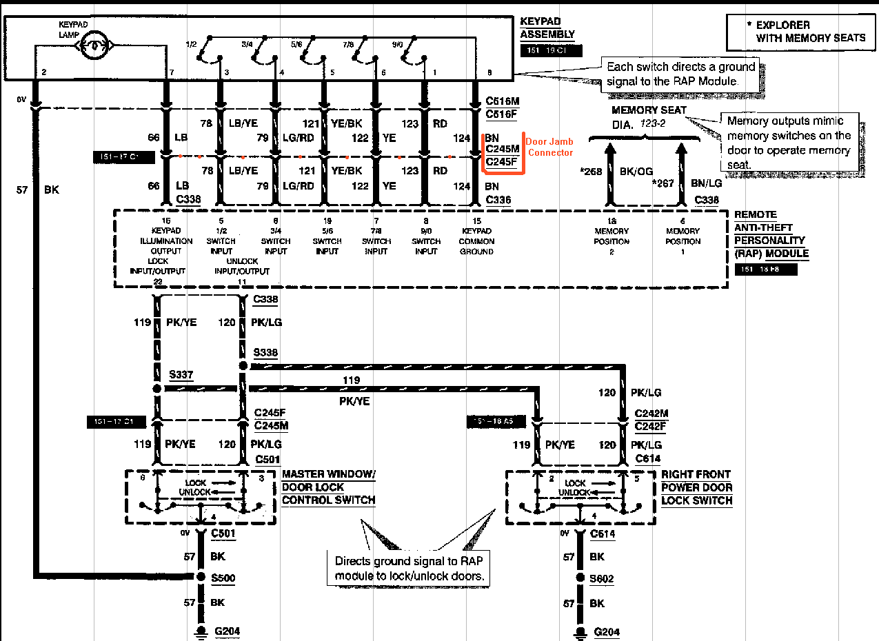 Chevrolet Keyless Entry System Diagram Wiring Source