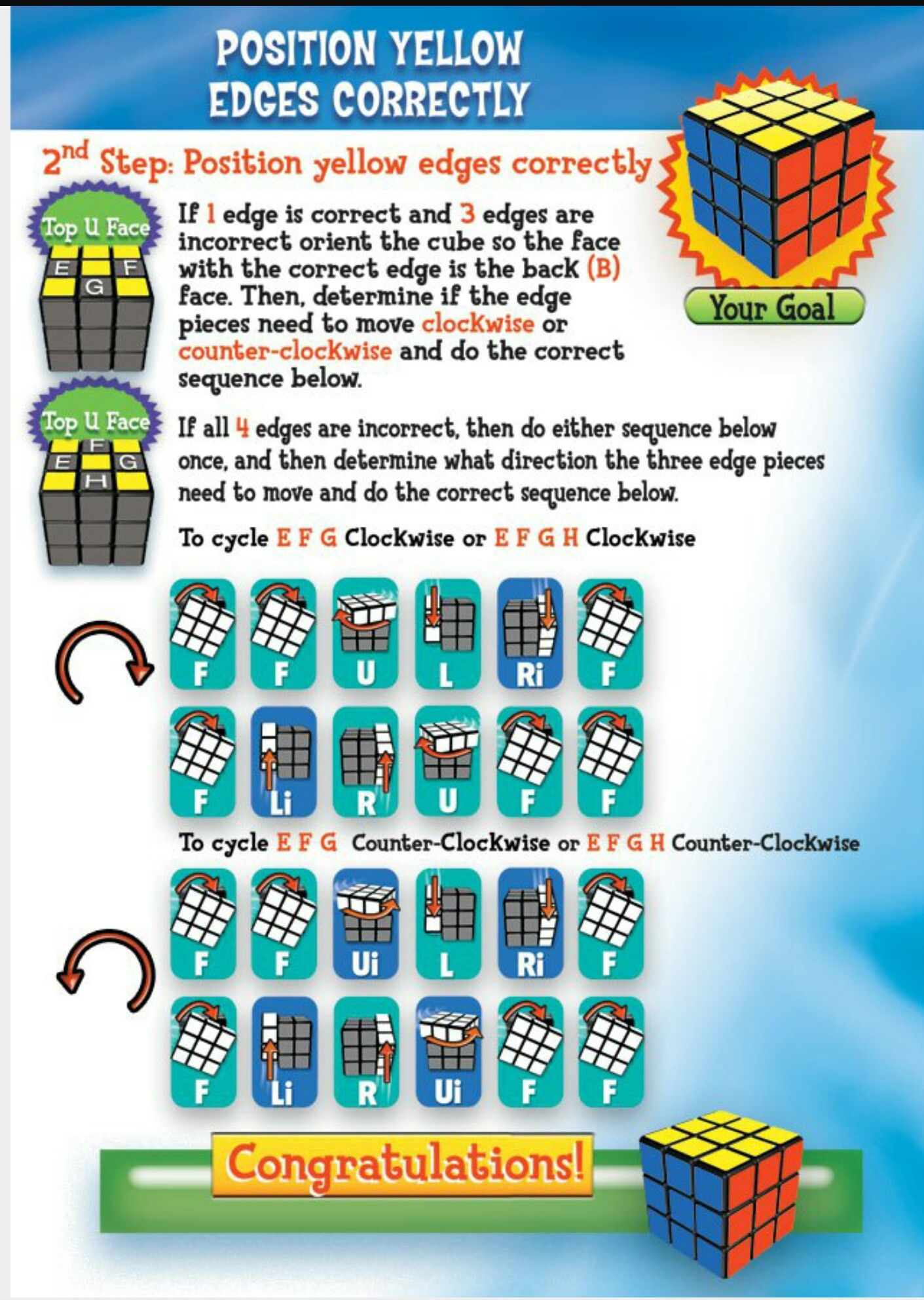 Pin By Erika Guerra On Rubiks Cube Pinterest Cube