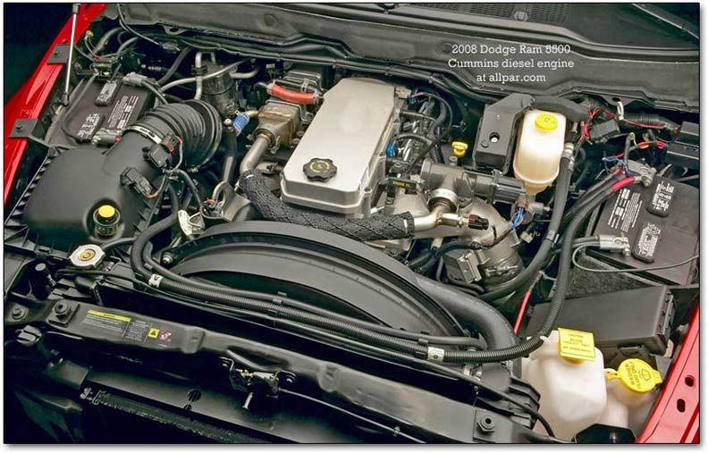 Cummins 5 9 Liter And 6 7 Liter Inline Six Cylinder Diesel Engines In 2020 Cummins Diesel Diesel Engine