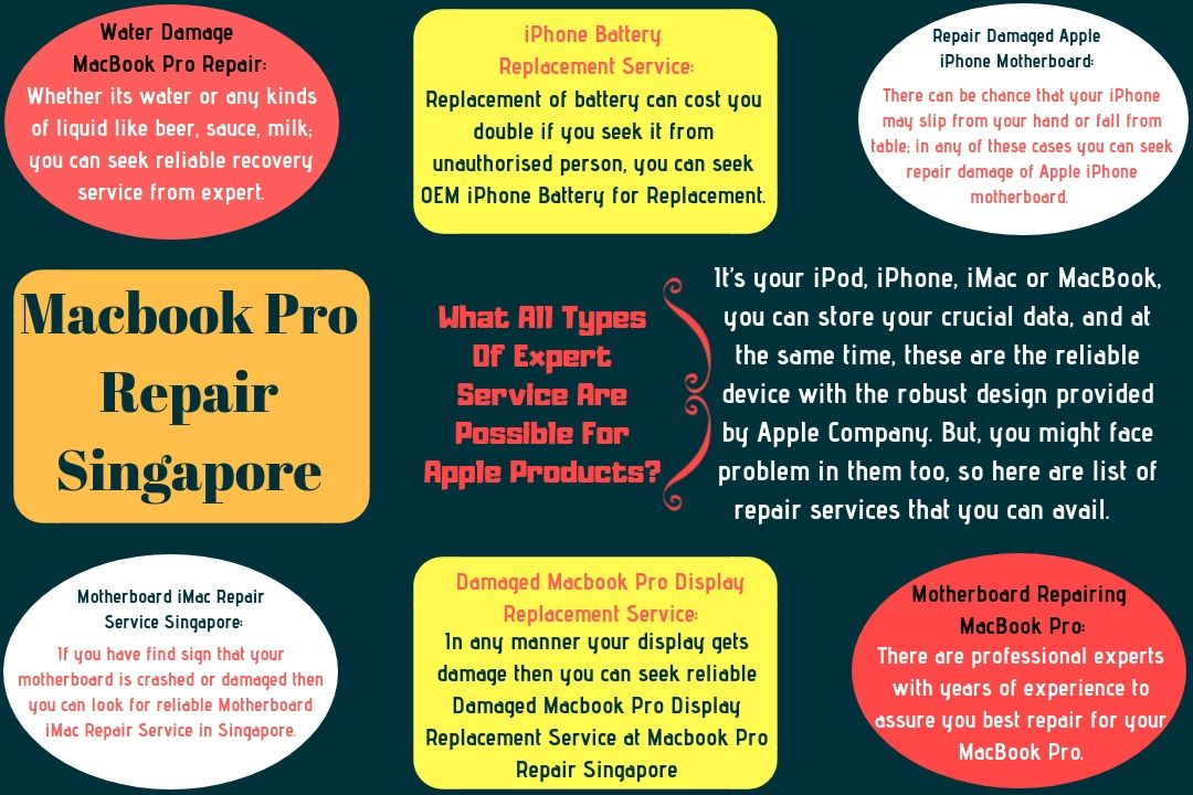 MacbookProRepairSingapore offers services in various