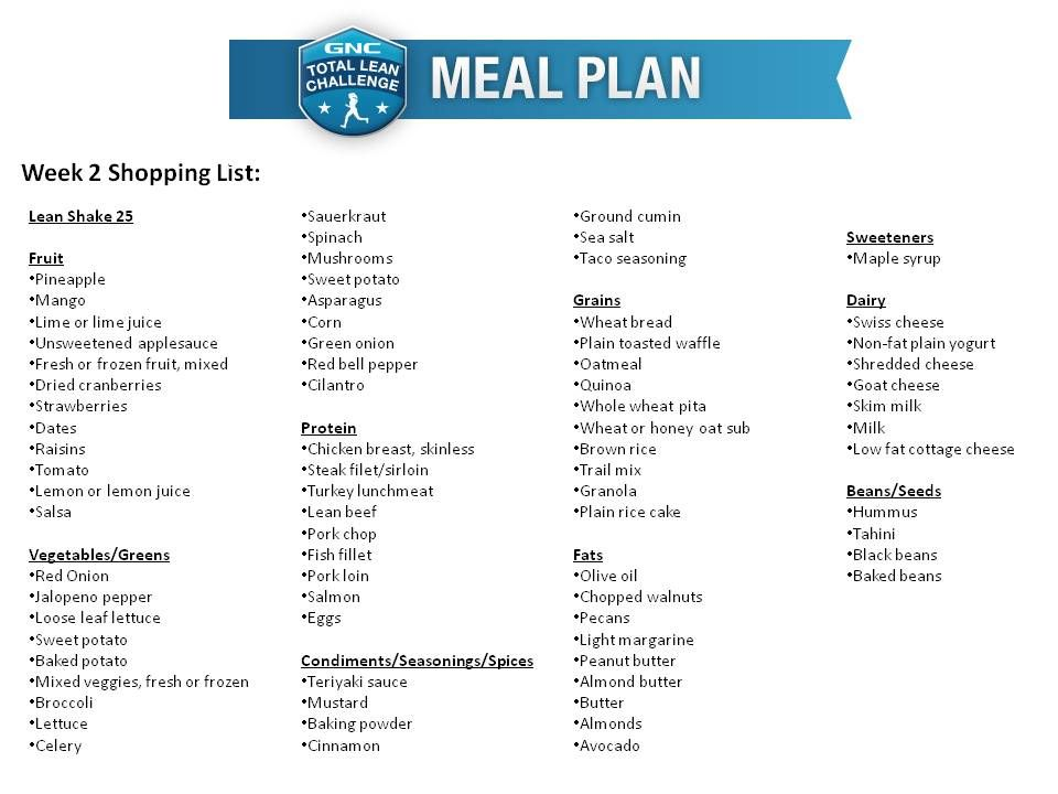 Shopping list for healthy meal plan Recipes To Try Out - healthy meal plan