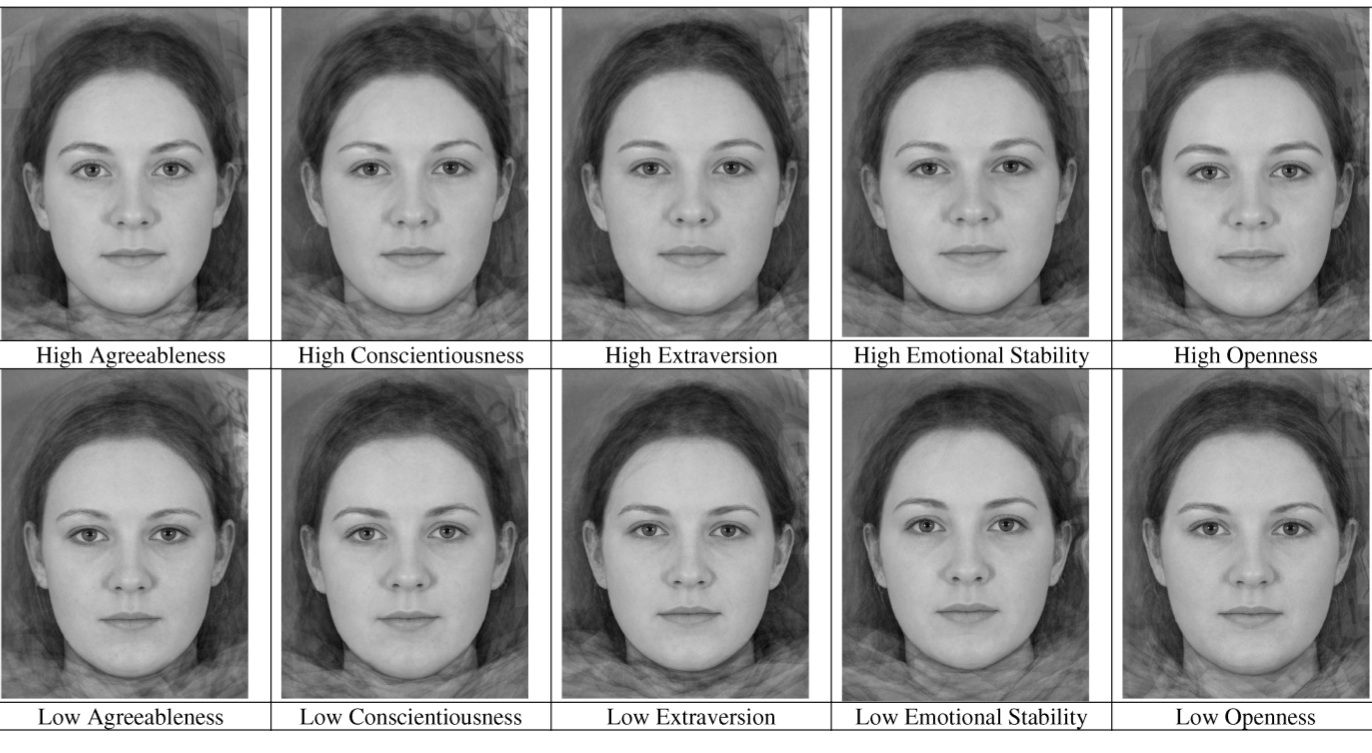 What Your Face Shape Says About You - cosmopolitan.com