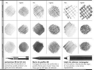 Arte En Movimiento Mancha A Lapiz Materiales De Dibujo Ejercicios De Dibujo Tecnicas De Dibujo