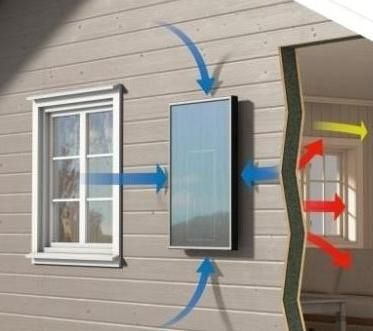 These Are So Easy To Make Your Own U S Solar Heating Solar Heating Panels Solar Preheat Ventilation Solar Heating Solar Heating Panels Diy Solar