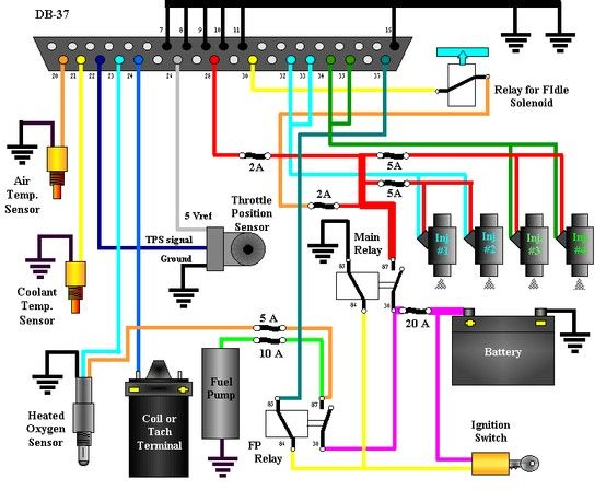 Fuel Injection Electrical Wiring Diagram Electrical Circuit Diagram Motorcycle Wiring