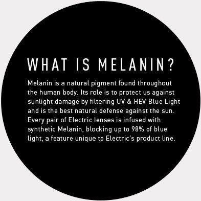 Optics Of Ohm Black Girl Quotes Melanin What Is Melanin
