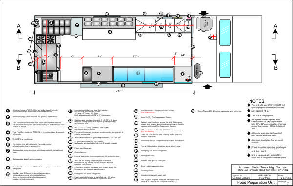 Food truck size food ideas for Food truck layout plans