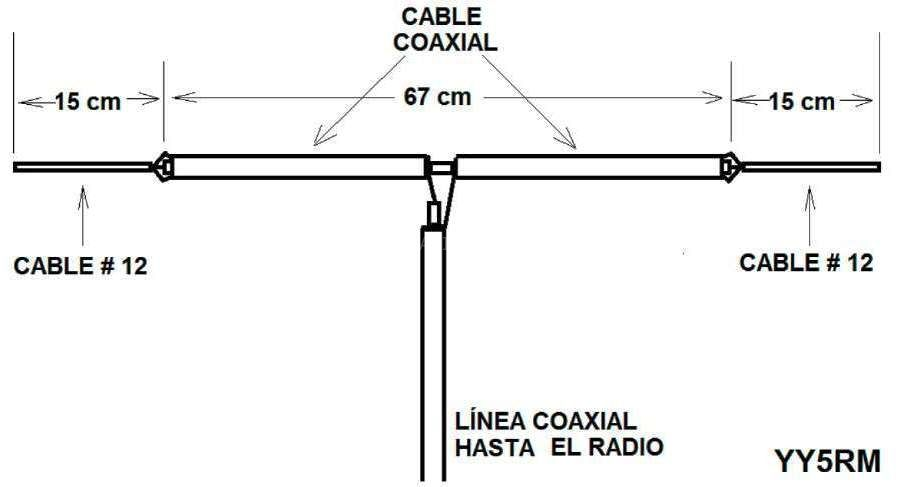 Pin En Antenas