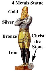4 Metals Statue Of Daniel Chapter 2 CHRIST THE STONE