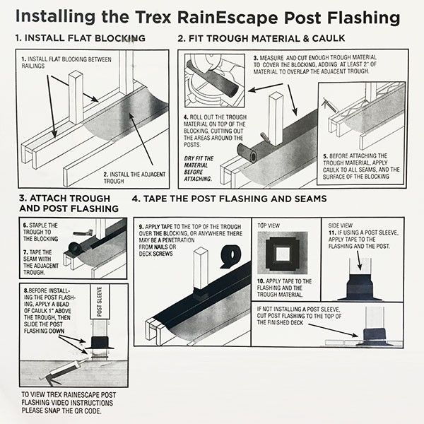 Trex Rainescape Elevations Double Sided Tape 2 1 2 X 50 Each Trex Rainescape Under Deck Drainage System Under Deck Drainage